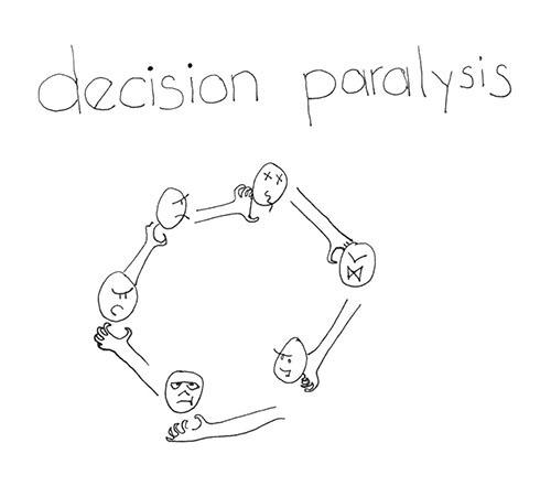 decision paralysis 500
