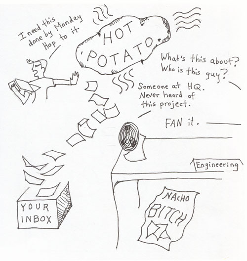 hot potato fan it 500