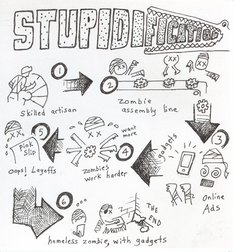 stupidification 500