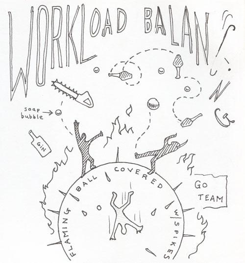workload balancing500