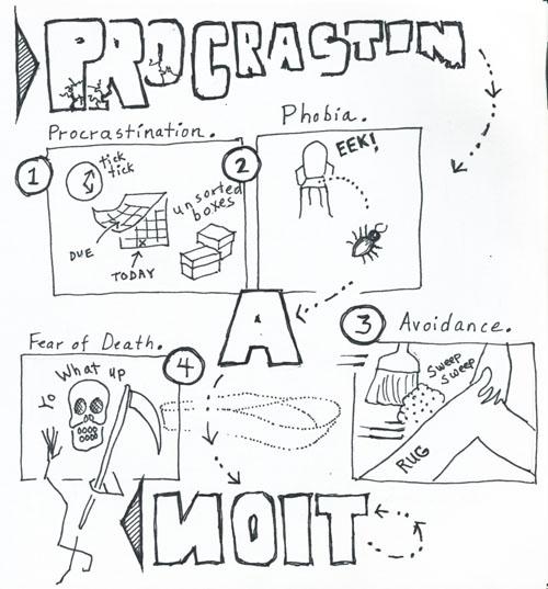 procrastination500