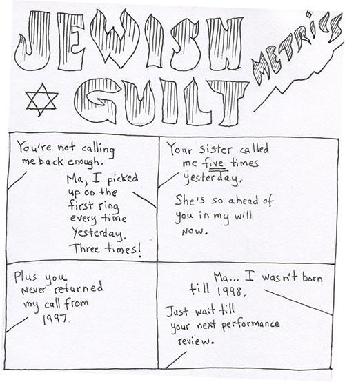 jewish-guilt-metrics500