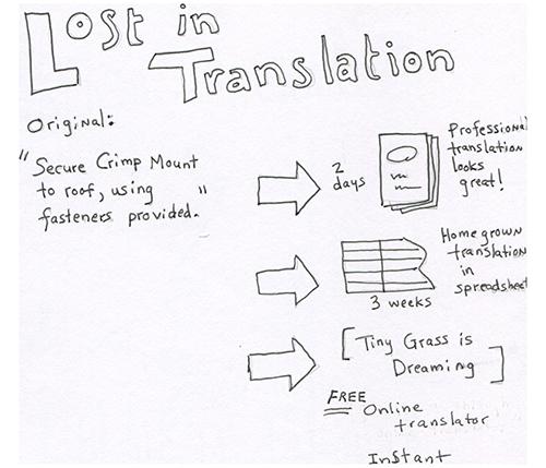 lost-in-translation500