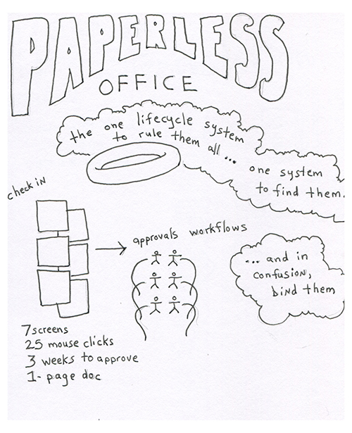 paperless-office500