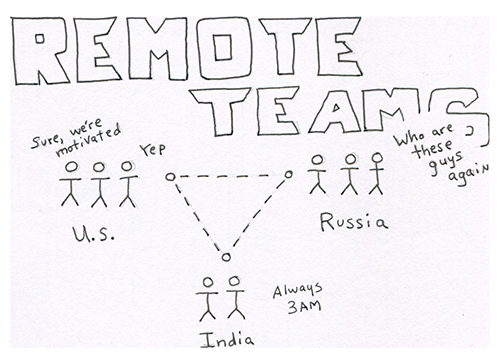 remote-teams500
